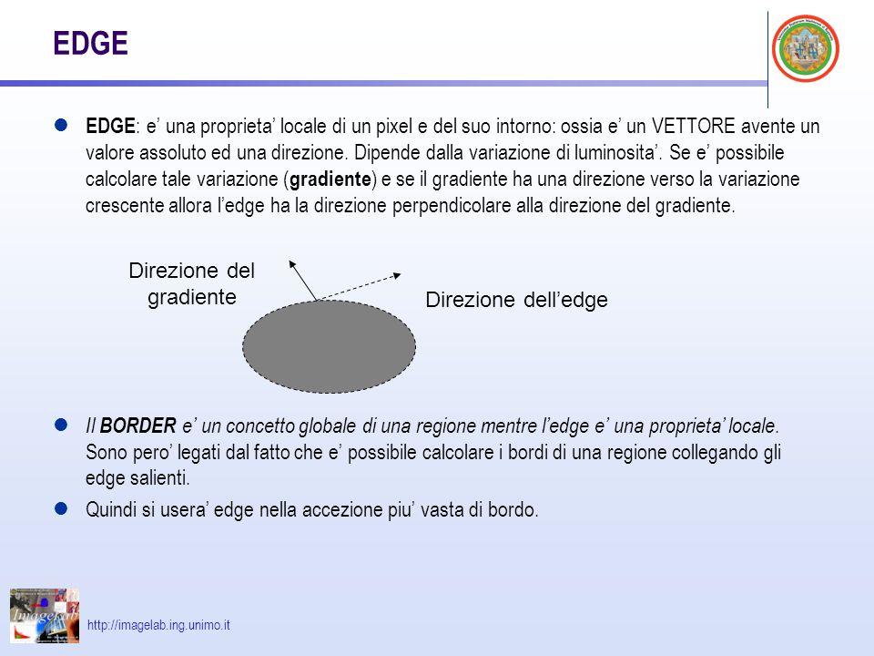 http://imagelab.ing.unimo.it EDGE EDGE : e una proprieta locale di un pixel e del suo intorno: ossia e un VETTORE avente un valore assoluto ed una direzione.