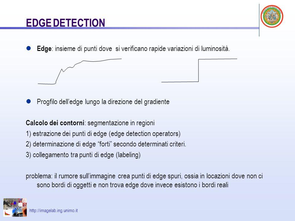 http://imagelab.ing.unimo.it EDGE DETECTION Edge : insieme di punti dove si verificano rapide variazioni di luminosità.