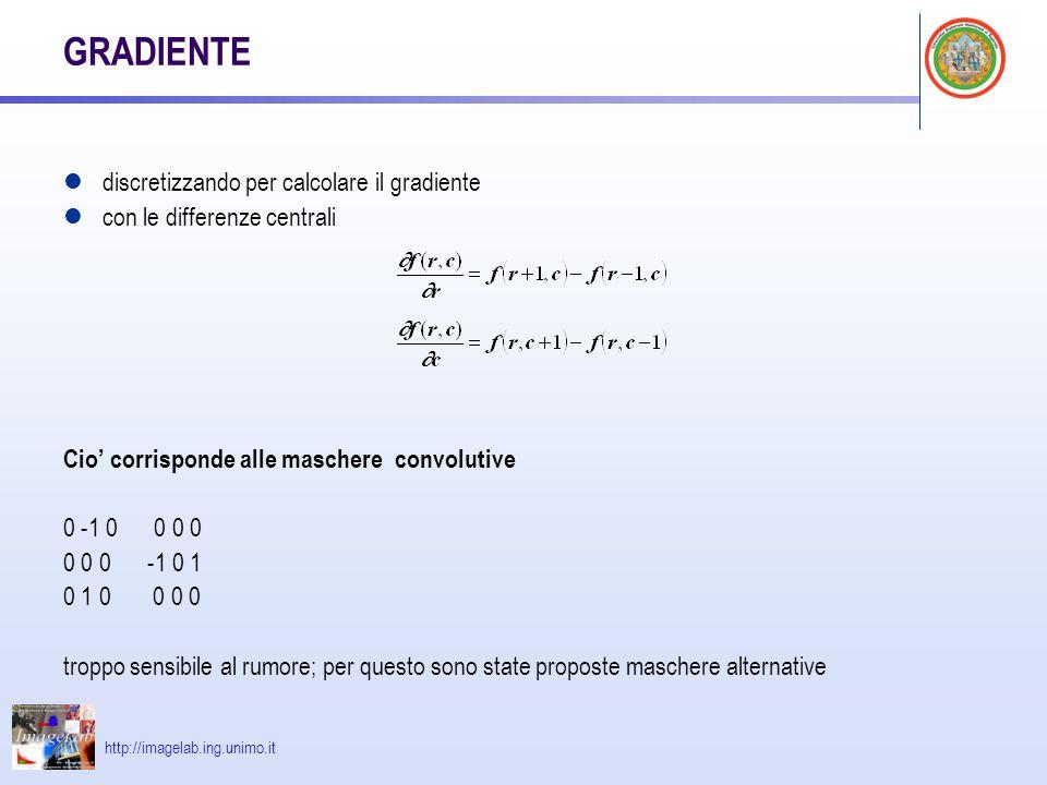 http://imagelab.ing.unimo.it GRADIENTE discretizzando per calcolare il gradiente con le differenze centrali Cio corrisponde alle maschere convolutive 0 -1 0 0 0 0 0 0 0 -1 0 1 0 1 0 0 0 0 troppo sensibile al rumore; per questo sono state proposte maschere alternative