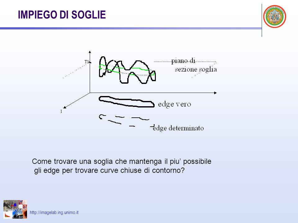 http://imagelab.ing.unimo.it IMPIEGO DI SOGLIE Come trovare una soglia che mantenga il piu possibile gli edge per trovare curve chiuse di contorno