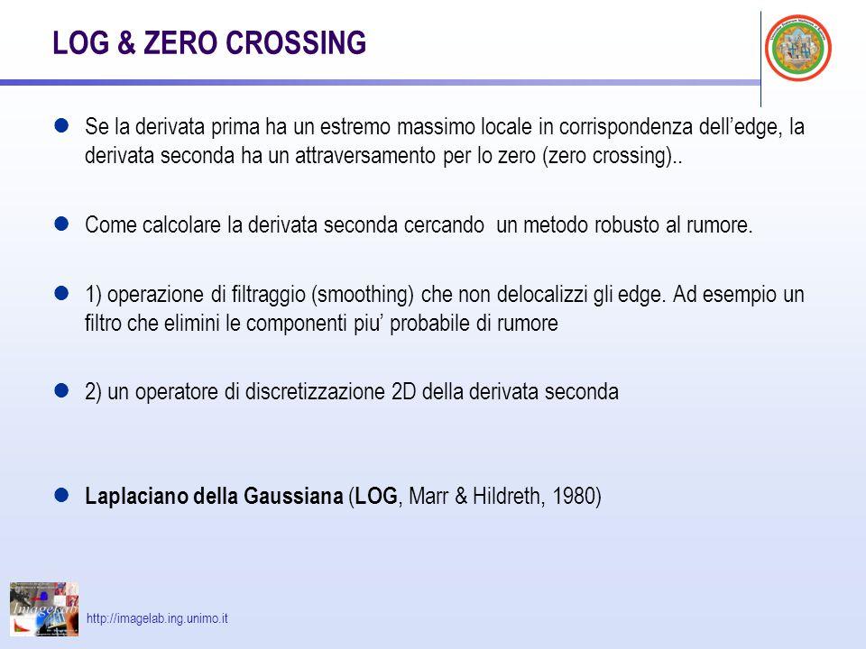 http://imagelab.ing.unimo.it LOG & ZERO CROSSING Se la derivata prima ha un estremo massimo locale in corrispondenza delledge, la derivata seconda ha un attraversamento per lo zero (zero crossing)..
