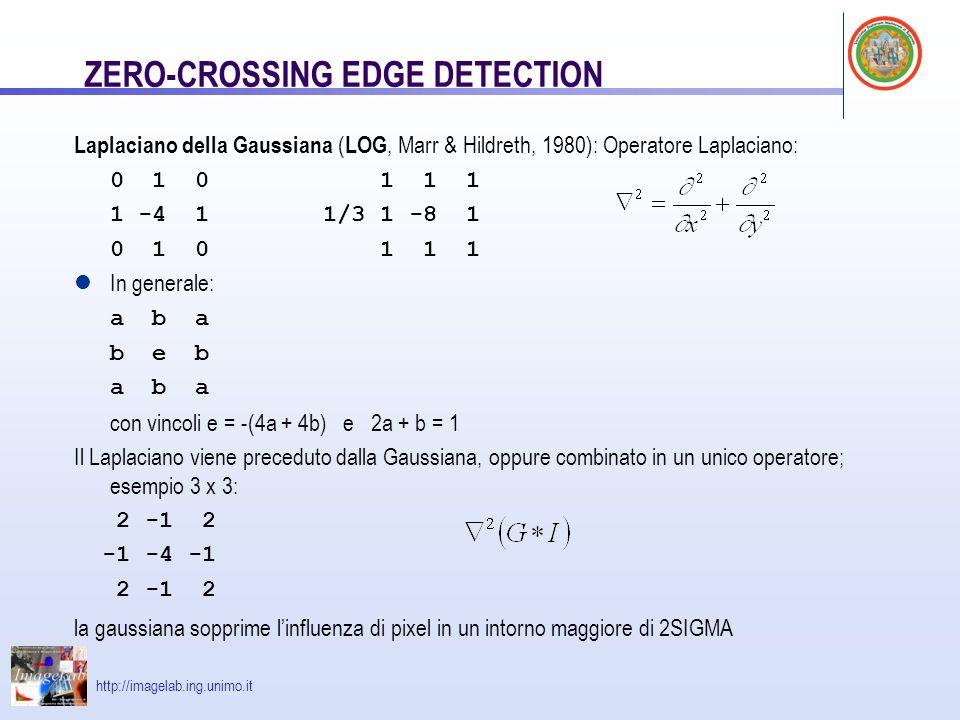 http://imagelab.ing.unimo.it Laplaciano della Gaussiana ( LOG, Marr & Hildreth, 1980): Operatore Laplaciano: 0 1 0 1 1 1 1 -4 1 1/3 1 -8 1 0 1 0 1 1 1 In generale: a b a b e b a b a con vincoli e = -(4a + 4b) e 2a + b = 1 Il Laplaciano viene preceduto dalla Gaussiana, oppure combinato in un unico operatore; esempio 3 x 3: 2 -1 2 -1 -4 -1 2 -1 2 la gaussiana sopprime linfluenza di pixel in un intorno maggiore di 2SIGMA ZERO-CROSSING EDGE DETECTION
