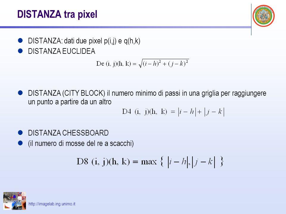http://imagelab.ing.unimo.it DISTANZA tra pixel DISTANZA: dati due pixel p(i,j) e q(h,k) DISTANZA EUCLIDEA DISTANZA (CITY BLOCK) il numero minimo di passi in una griglia per raggiungere un punto a partire da un altro DISTANZA CHESSBOARD (il numero di mosse del re a scacchi)