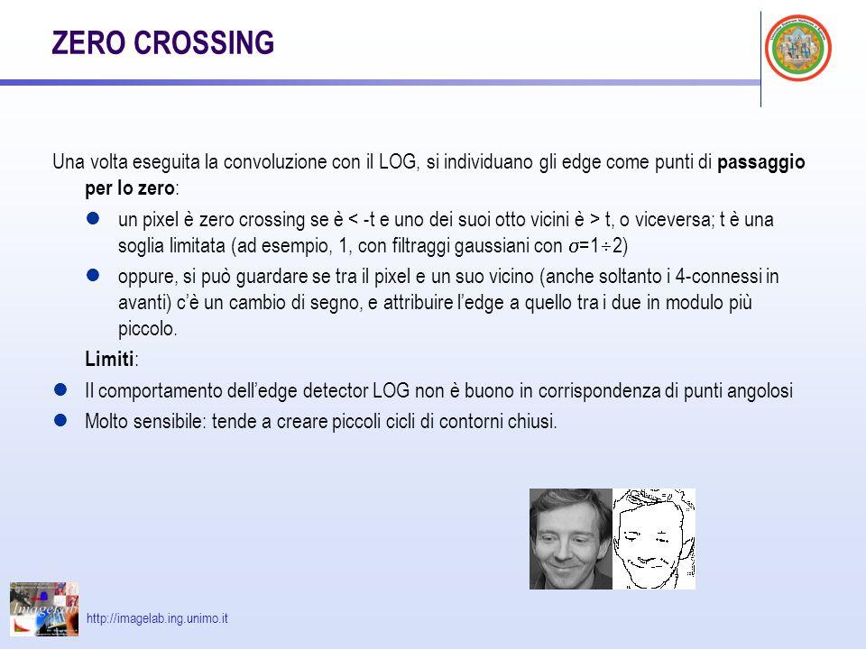 http://imagelab.ing.unimo.it ZERO CROSSING Una volta eseguita la convoluzione con il LOG, si individuano gli edge come punti di passaggio per lo zero : un pixel è zero crossing se è t, o viceversa; t è una soglia limitata (ad esempio, 1, con filtraggi gaussiani con =1 2) oppure, si può guardare se tra il pixel e un suo vicino (anche soltanto i 4-connessi in avanti) cè un cambio di segno, e attribuire ledge a quello tra i due in modulo più piccolo.