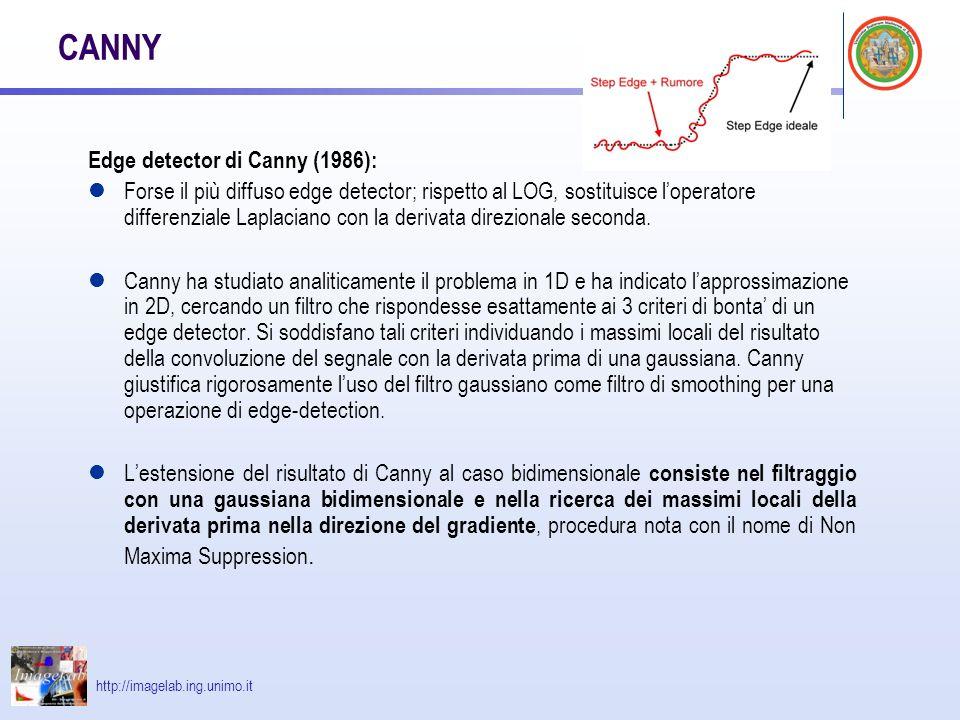http://imagelab.ing.unimo.it CANNY Edge detector di Canny (1986): Forse il più diffuso edge detector; rispetto al LOG, sostituisce loperatore differenziale Laplaciano con la derivata direzionale seconda.