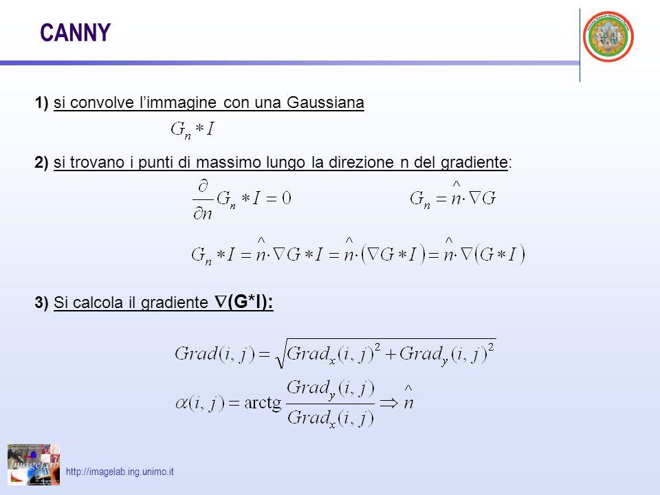 http://imagelab.ing.unimo.it CANNY 1) si convolve limmagine con una Gaussiana 2) si trovano i punti di massimo lungo la direzione n del gradiente: 3) Si calcola il gradiente (G*I):