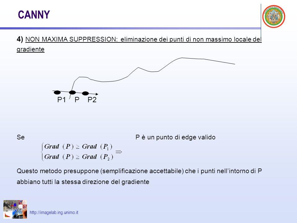 http://imagelab.ing.unimo.it CANNY 4) NON MAXIMA SUPPRESSION: eliminazione dei punti di non massimo locale del gradiente Se P è un punto di edge valido Questo metodo presuppone (semplificazione accettabile) che i punti nellintorno di P abbiano tutti la stessa direzione del gradiente P1 P P2