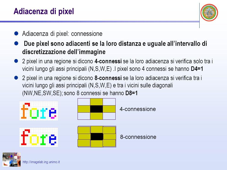 http://imagelab.ing.unimo.it Adiacenza di pixel Adiacenza di pixel: connessione Due pixel sono adiacenti se la loro distanza e uguale allintervallo di discretizzazione dellimmagine 2 pixel in una regione si dicono 4-connessi se la loro adiacenza si verifica solo tra i vicini lungo gli assi principali (N,S,W,E).I pixel sono 4 connessi se hanno D4=1 2 pixel in una regione si dicono 8-connessi se la loro adiacenza si verifica tra i vicini lungo gli assi principali (N,S,W,E) e tra i vicini sulle diagonali (NW,NE,SW,SE); sono 8 connessi se hanno D8=1 4-connessione 8-connessione