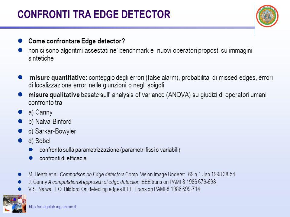 http://imagelab.ing.unimo.it CONFRONTI TRA EDGE DETECTOR Come confrontare Edge detector.