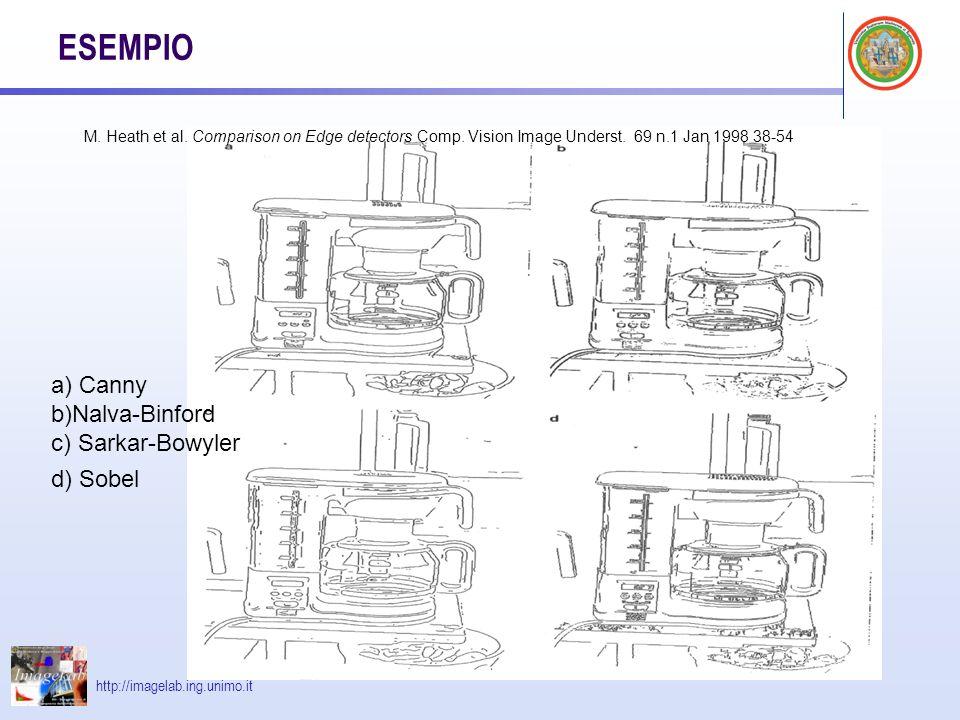 http://imagelab.ing.unimo.it ESEMPIO a) Canny b)Nalva-Binford c) Sarkar-Bowyler d) Sobel M.