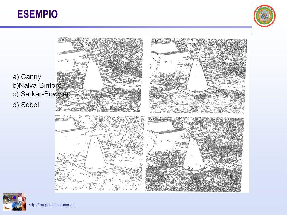 http://imagelab.ing.unimo.it ESEMPIO a) Canny b)Nalva-Binford c) Sarkar-Bowyler d) Sobel