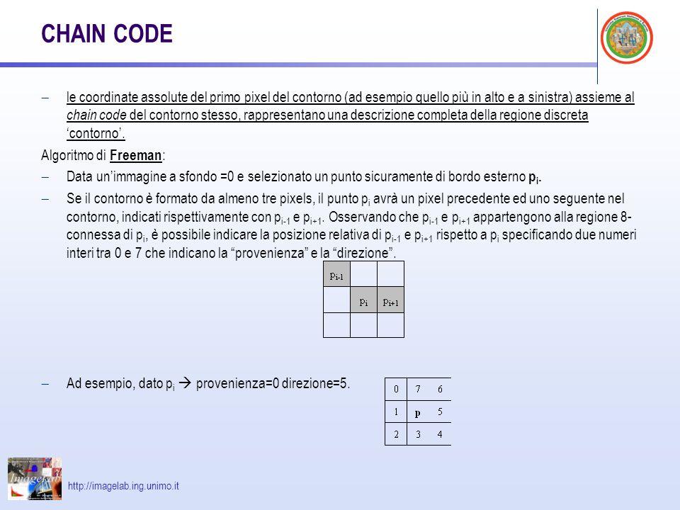 http://imagelab.ing.unimo.it CHAIN CODE le coordinate assolute del primo pixel del contorno (ad esempio quello più in alto e a sinistra) assieme al chain code del contorno stesso, rappresentano una descrizione completa della regione discreta contorno.