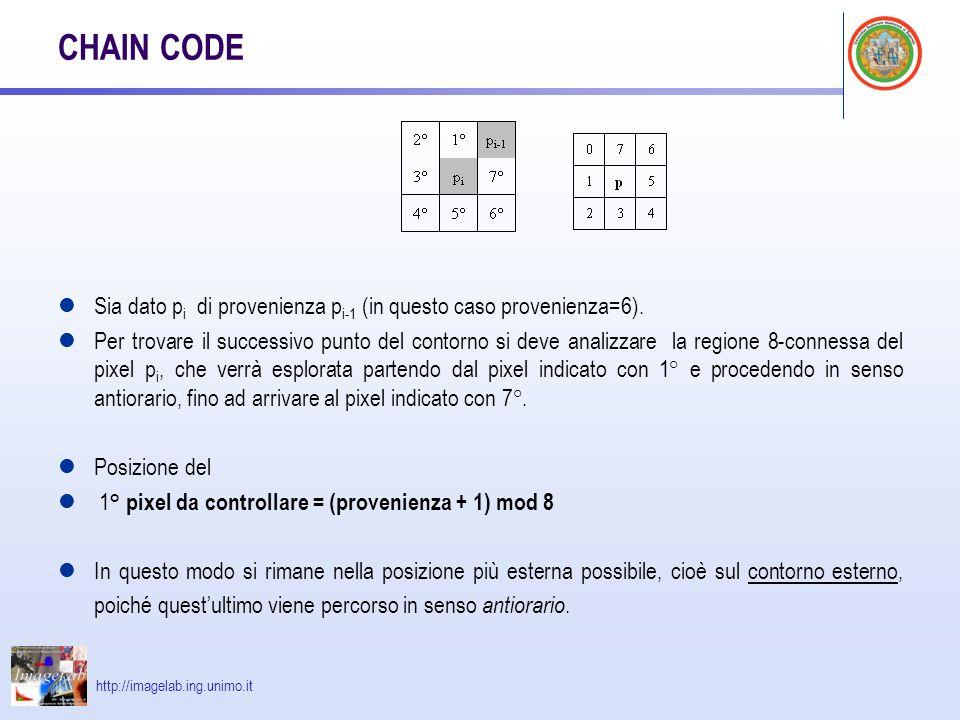 http://imagelab.ing.unimo.it CHAIN CODE Sia dato p i di provenienza p i-1 (in questo caso provenienza=6).