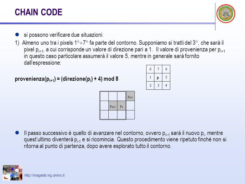 http://imagelab.ing.unimo.it CHAIN CODE si possono verificare due situazioni: 1) Almeno uno tra i pixels 1° 7° fa parte del contorno.