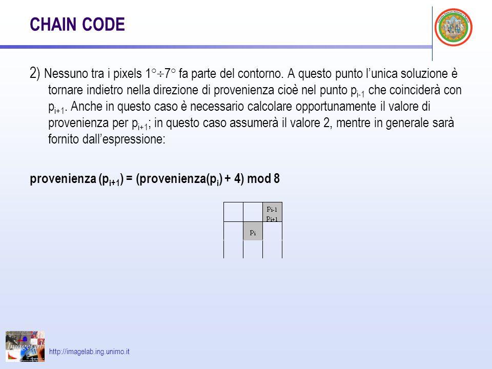 http://imagelab.ing.unimo.it CHAIN CODE 2) Nessuno tra i pixels 1° 7° fa parte del contorno.