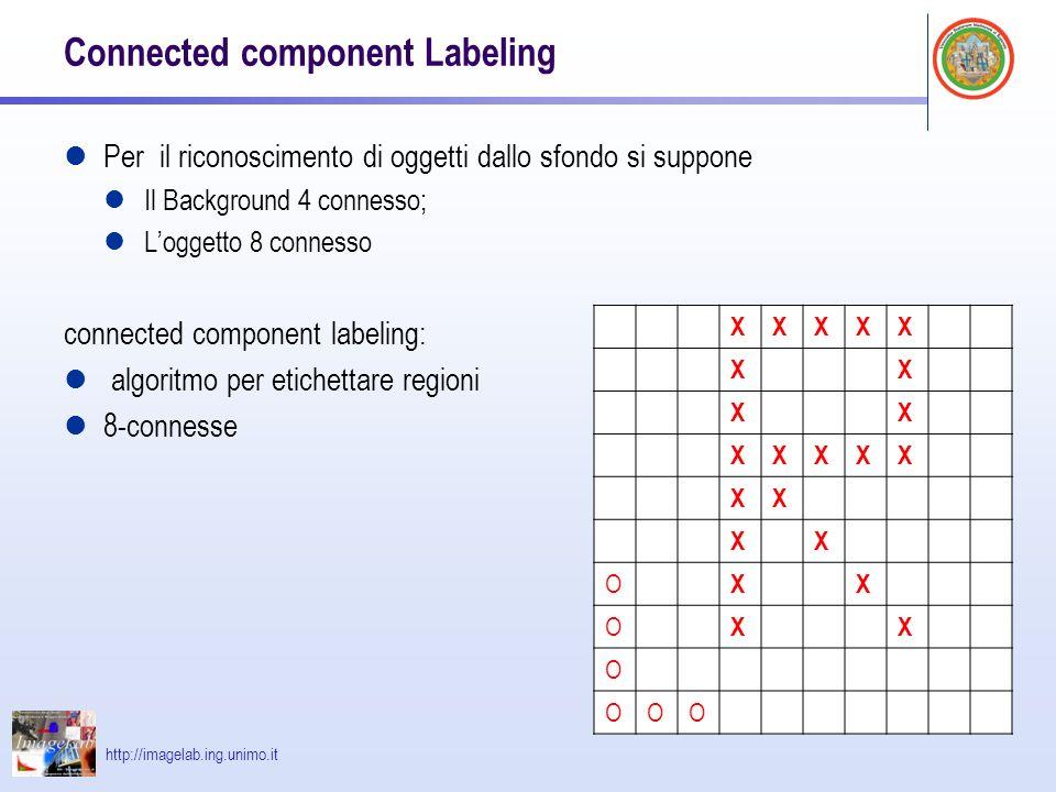 http://imagelab.ing.unimo.it Connected component Labeling Per il riconoscimento di oggetti dallo sfondo si suppone Il Background 4 connesso; Loggetto 8 connesso connected component labeling: algoritmo per etichettare regioni 8-connesse XXXXX XX XX XXXXX XX XX O XX O XX O OOO