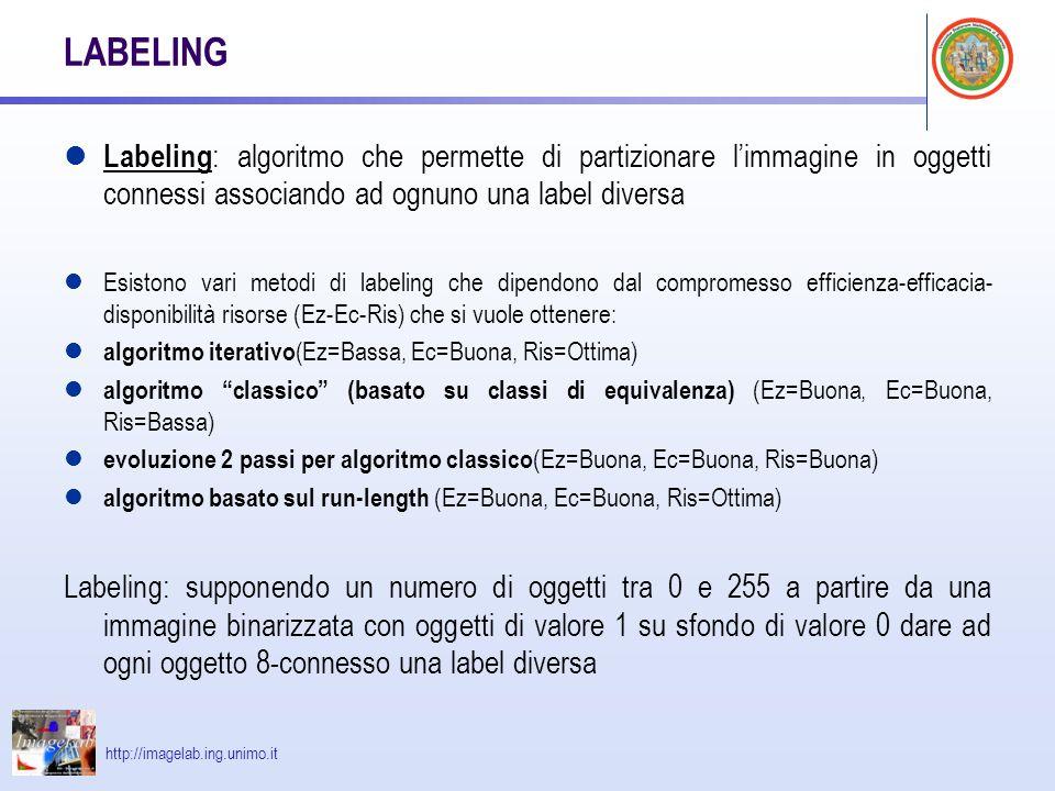 http://imagelab.ing.unimo.it LABELING Labeling : algoritmo che permette di partizionare limmagine in oggetti connessi associando ad ognuno una label diversa Esistono vari metodi di labeling che dipendono dal compromesso efficienza-efficacia- disponibilità risorse (Ez-Ec-Ris) che si vuole ottenere: algoritmo iterativo (Ez=Bassa, Ec=Buona, Ris=Ottima) algoritmo classico (basato su classi di equivalenza) (Ez=Buona, Ec=Buona, Ris=Bassa) evoluzione 2 passi per algoritmo classico (Ez=Buona, Ec=Buona, Ris=Buona) algoritmo basato sul run-length (Ez=Buona, Ec=Buona, Ris=Ottima) Labeling: supponendo un numero di oggetti tra 0 e 255 a partire da una immagine binarizzata con oggetti di valore 1 su sfondo di valore 0 dare ad ogni oggetto 8-connesso una label diversa