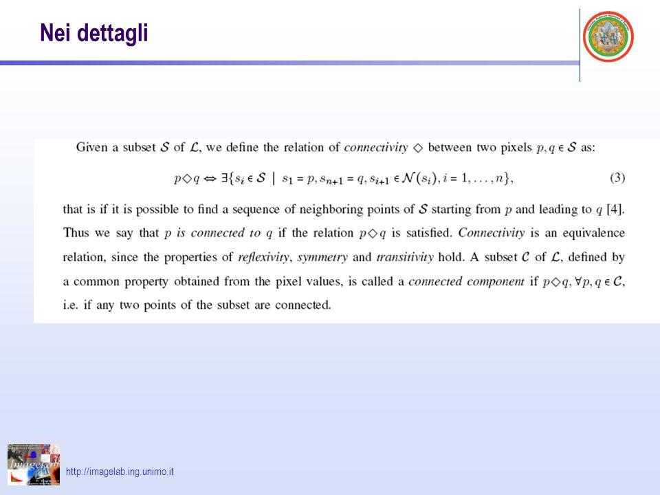 http://imagelab.ing.unimo.it Nei dettagli