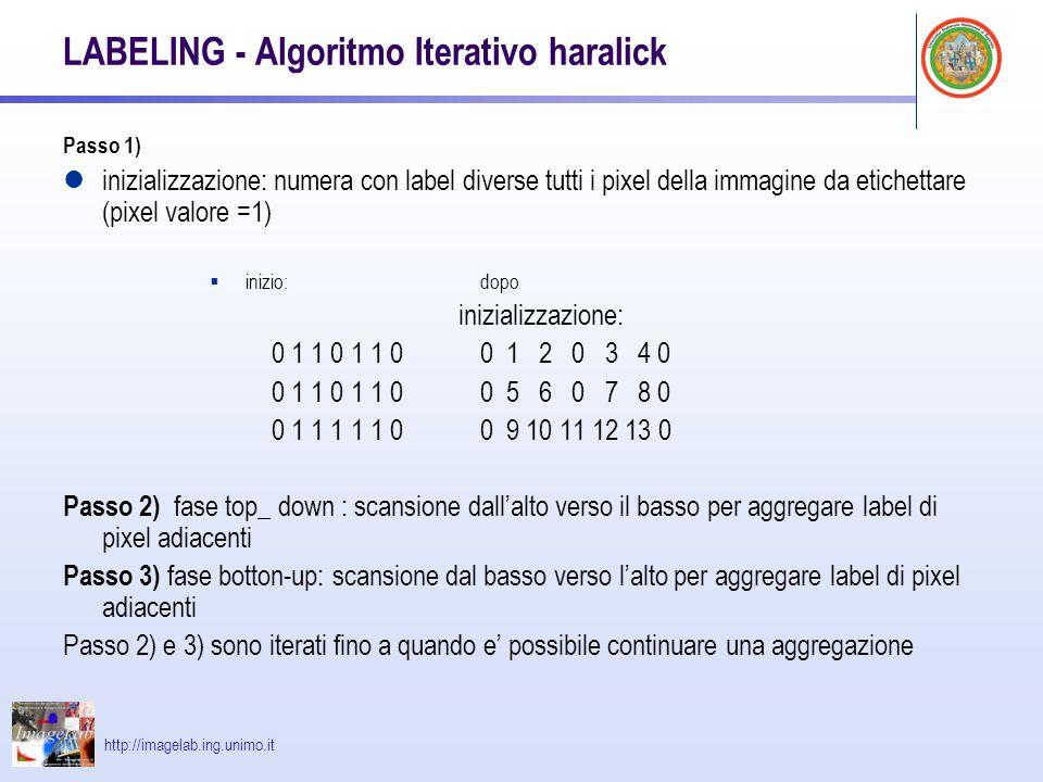 http://imagelab.ing.unimo.it LABELING - Algoritmo Iterativo haralick Passo 1) inizializzazione: numera con label diverse tutti i pixel della immagine da etichettare (pixel valore =1) inizio: dopo inizializzazione: 0 1 1 0 1 1 0 0 1 2 0 3 4 0 0 1 1 0 1 1 00 5 6 0 7 8 0 0 1 1 1 1 1 00 9 10 11 12 13 0 Passo 2) fase top_ down : scansione dallalto verso il basso per aggregare label di pixel adiacenti Passo 3) fase botton-up: scansione dal basso verso lalto per aggregare label di pixel adiacenti Passo 2) e 3) sono iterati fino a quando e possibile continuare una aggregazione