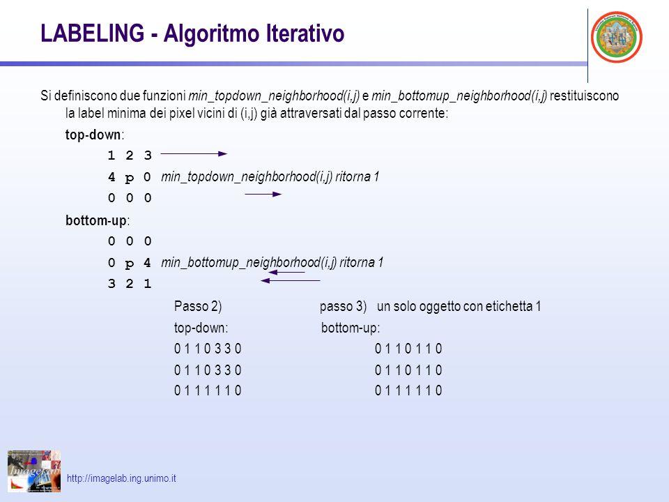 http://imagelab.ing.unimo.it LABELING - Algoritmo Iterativo Si definiscono due funzioni min_topdown_neighborhood(i,j) e min_bottomup_neighborhood(i,j) restituiscono la label minima dei pixel vicini di (i,j) già attraversati dal passo corrente: top-down : 1 2 3 4 p 0 min_topdown_neighborhood(i,j) ritorna 1 0 0 0 bottom-up : 0 0 0 0 p 4 min_bottomup_neighborhood(i,j) ritorna 1 3 2 1 Passo 2) passo 3) un solo oggetto con etichetta 1 top-down: bottom-up: 0 1 1 0 3 3 0 0 1 1 0 1 1 0 0 1 1 1 1 1 0