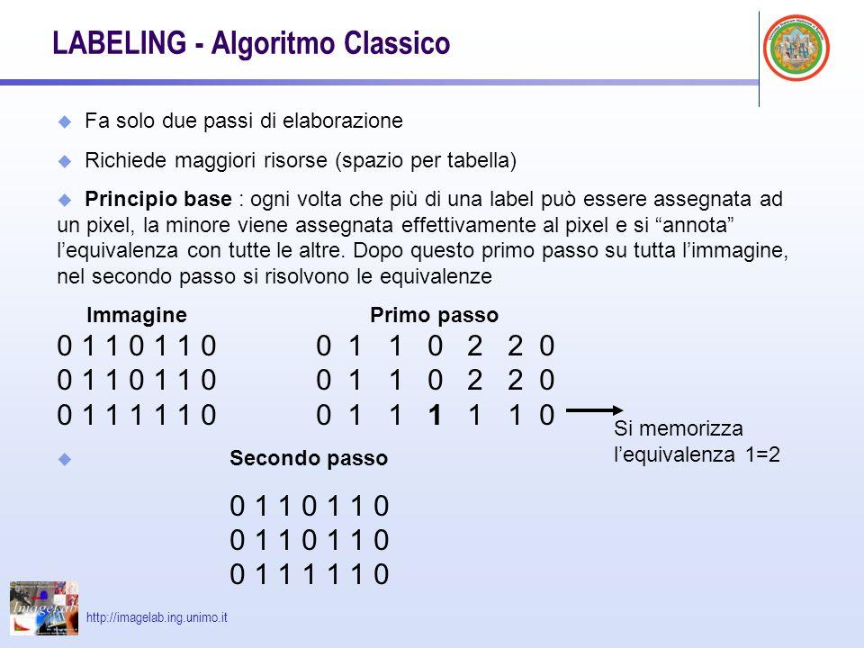 http://imagelab.ing.unimo.it LABELING - Algoritmo Classico u Fa solo due passi di elaborazione u Richiede maggiori risorse (spazio per tabella) u Principio base : ogni volta che più di una label può essere assegnata ad un pixel, la minore viene assegnata effettivamente al pixel e si annota lequivalenza con tutte le altre.