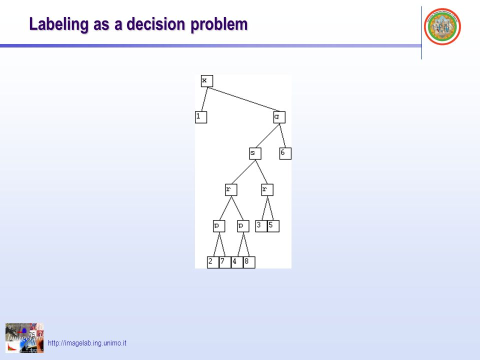 http://imagelab.ing.unimo.it Labeling as a decision problem 75
