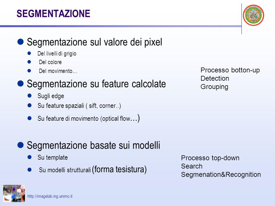 http://imagelab.ing.unimo.it SEGMENTAZIONE Segmentazione sul valore dei pixel Del livelli di grigio Del colore Del movimento… Segmentazione su feature calcolate Sugli edge Su feature spaziali ( sift, corner..) Su feature di movimento (optical flow …) Segmentazione basate sui modelli Su template Su modelli strutturali (forma tesistura) Processo botton-up Detection Grouping Processo top-down Search Segmenation&Recognition