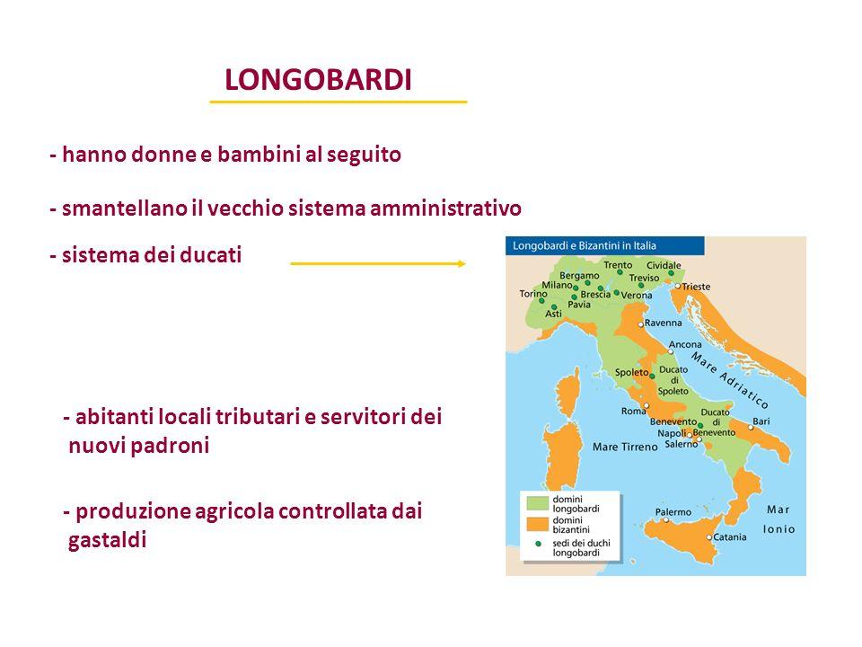 LONGOBARDI - hanno donne e bambini al seguito - smantellano il vecchio sistema amministrativo - sistema dei ducati - abitanti locali tributari e servi