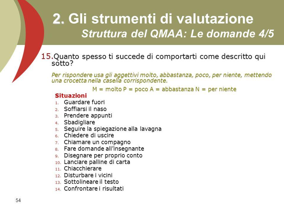 54 2. 2. Gli strumenti di valutazione Struttura del QMAA: Le domande 4/5 15. Quanto spesso ti succede di comportarti come descritto qui sotto? Per ris