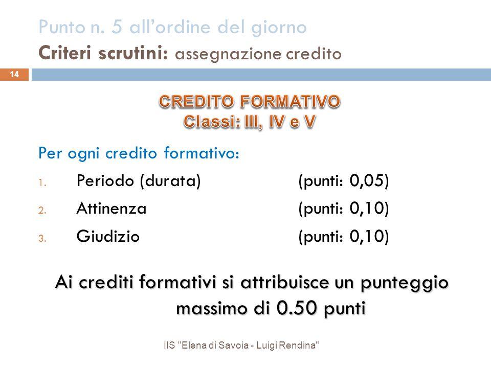 Punto n. 5 allordine del giorno Criteri scrutini: assegnazione credito Per ogni credito formativo: 1. Periodo (durata)(punti: 0,05) 2. Attinenza (punt