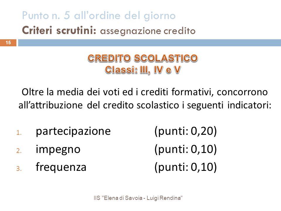 Punto n. 5 allordine del giorno Criteri scrutini: assegnazione credito Oltre la media dei voti ed i crediti formativi, concorrono allattribuzione del