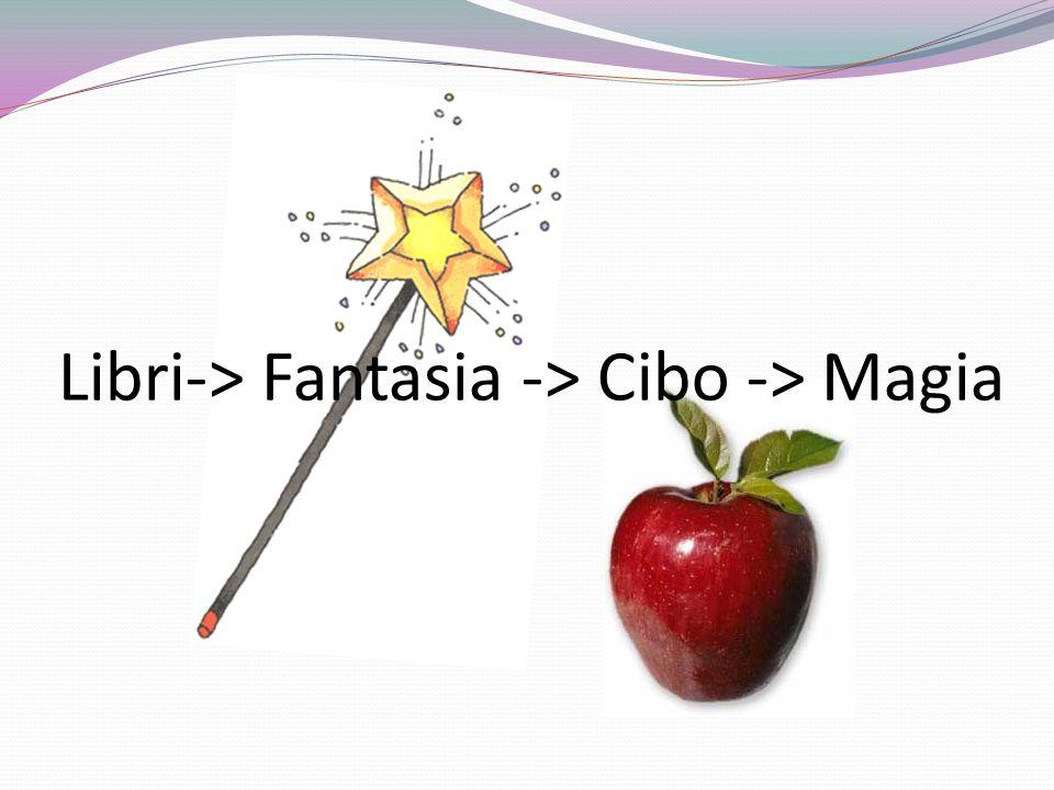 Libri-> Fantasia -> Cibo -> Magia