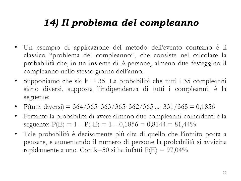 14) Il problema del compleanno Un esempio di applicazione del metodo dellevento contrario è il classico problema del compleanno, che consiste nel calc