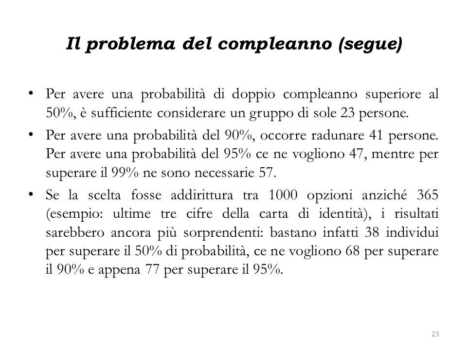 Il problema del compleanno (segue) Per avere una probabilità di doppio compleanno superiore al 50%, è sufficiente considerare un gruppo di sole 23 per