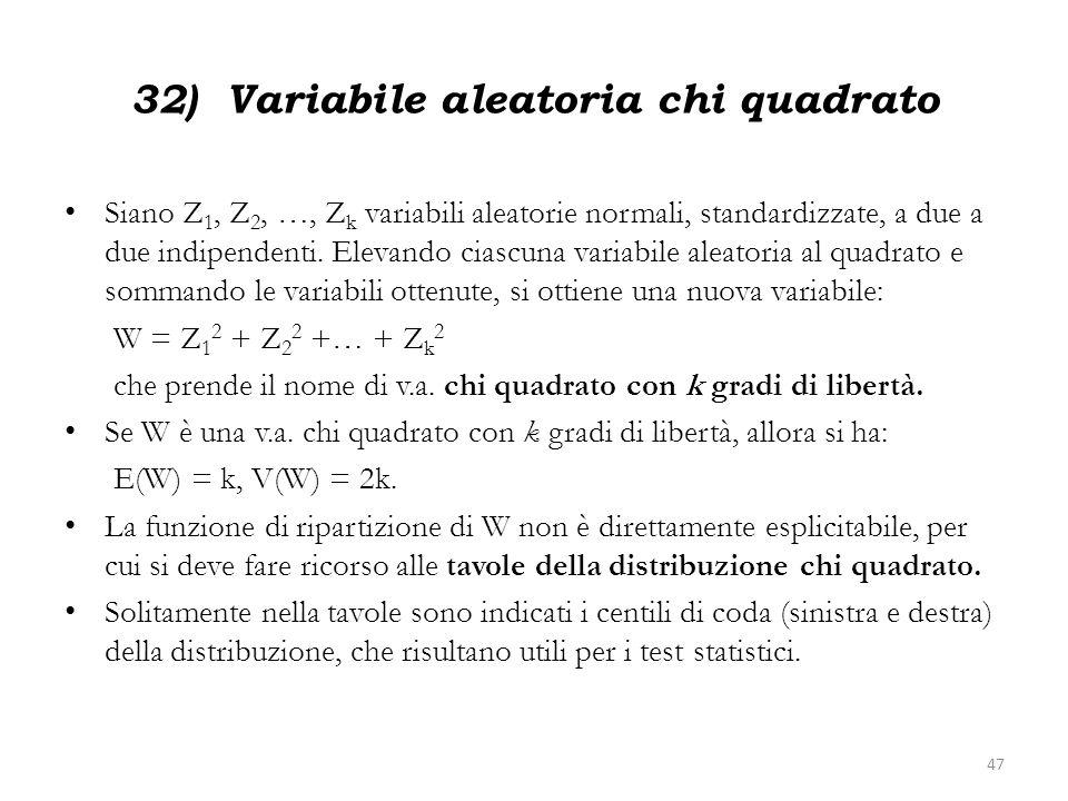 32) Variabile aleatoria chi quadrato Siano Z 1, Z 2, …, Z k variabili aleatorie normali, standardizzate, a due a due indipendenti. Elevando ciascuna v