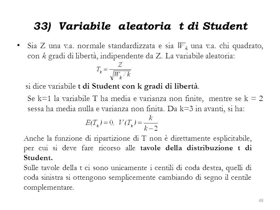 33) Variabile aleatoria t di Student Sia Z una v.a. normale standardizzata e sia W k una v.a. chi quadrato, con k gradi di libertà, indipendente da Z.