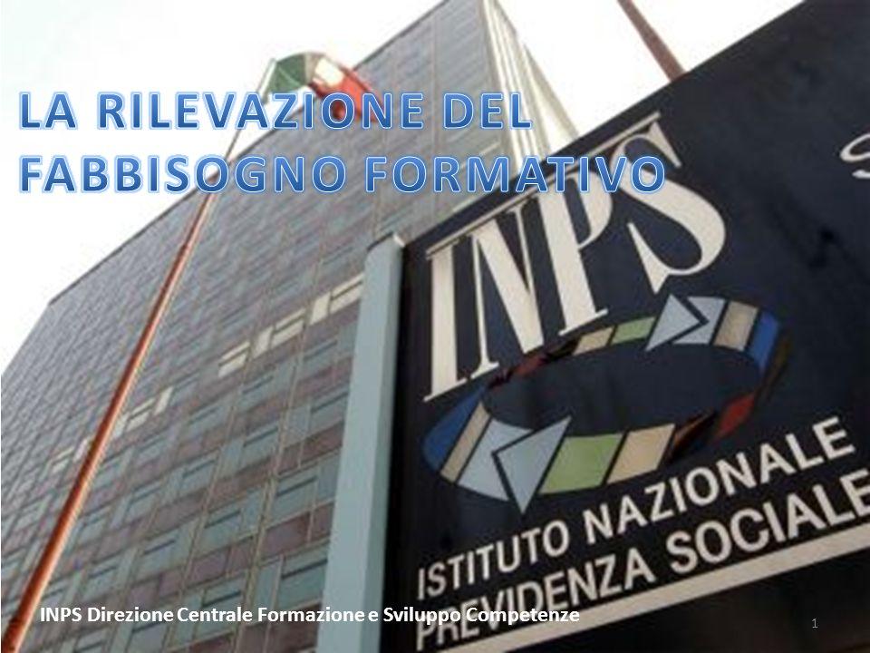 1 INPS Direzione Centrale Formazione e Sviluppo Competenze