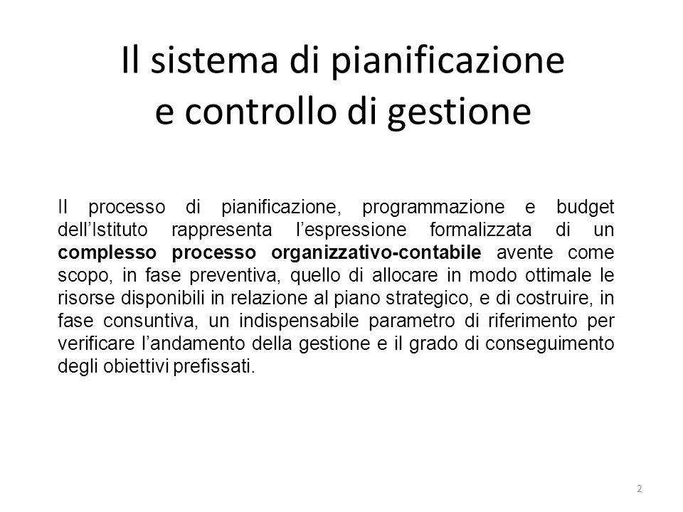 2 Il processo di pianificazione, programmazione e budget dellIstituto rappresenta lespressione formalizzata di un complesso processo organizzativo-con