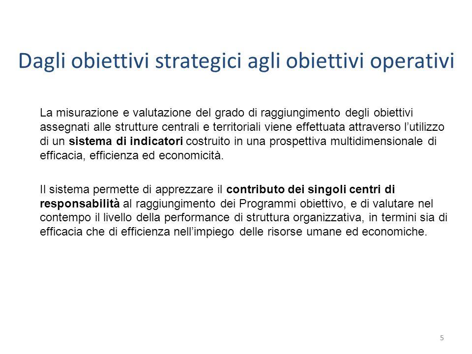 Dagli obiettivi strategici agli obiettivi operativi La misurazione e valutazione del grado di raggiungimento degli obiettivi assegnati alle strutture