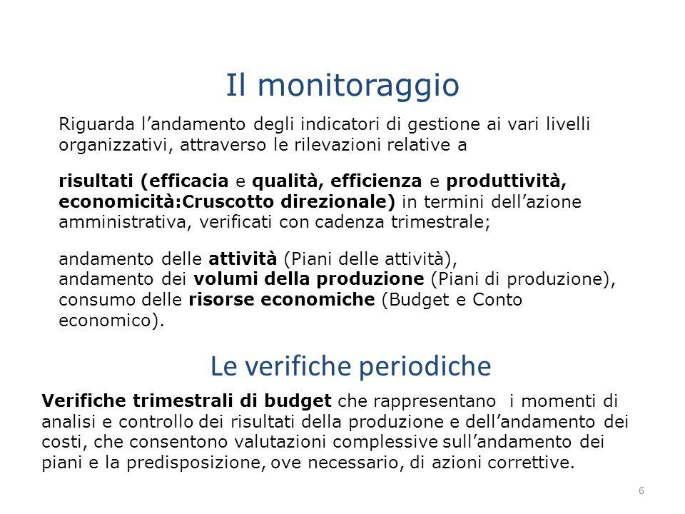 6 Riguarda landamento degli indicatori di gestione ai vari livelli organizzativi, attraverso le rilevazioni relative a risultati (efficacia e qualità,