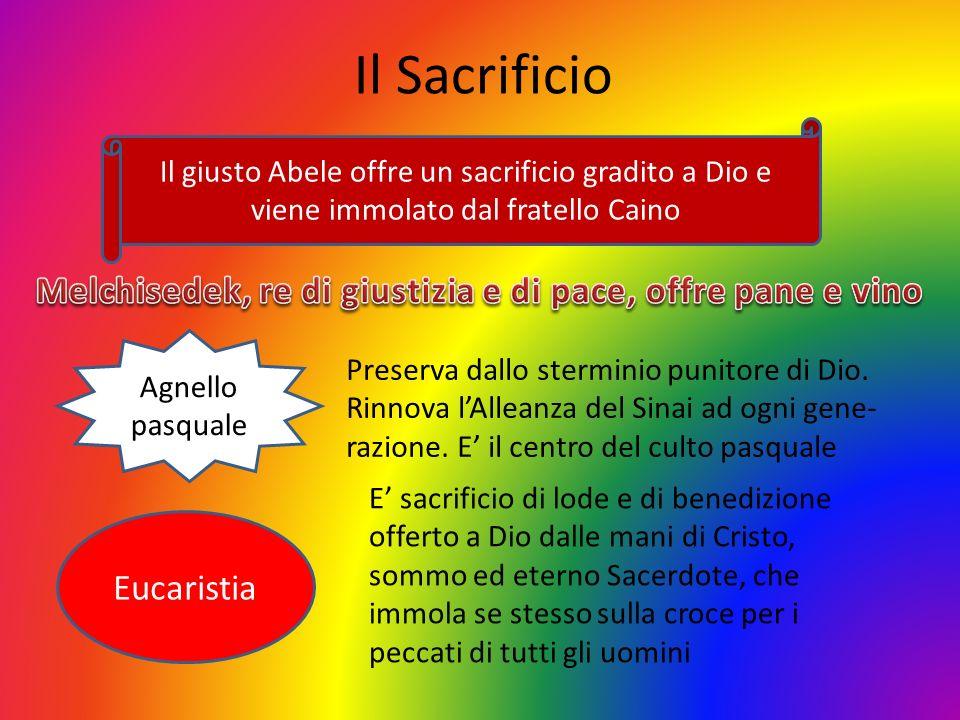 Il Sacrificio Il giusto Abele offre un sacrificio gradito a Dio e viene immolato dal fratello Caino Agnello pasquale Preserva dallo sterminio punitore di Dio.