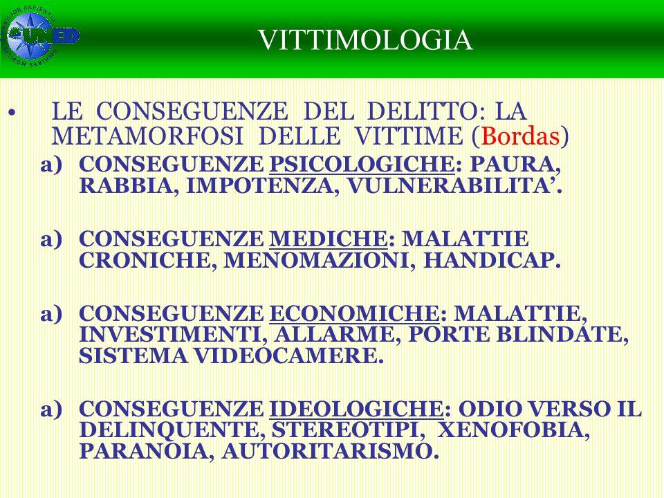 CAMBIO SOCIAL Y PERCEPCIÓN DE LA SEGURIDAD LE CONSEGUENZE DEL DELITTO: LA METAMORFOSI DELLE VITTIME (Bordas) a)CONSEGUENZE PSICOLOGICHE: PAURA, RABBIA, IMPOTENZA, VULNERABILITA.