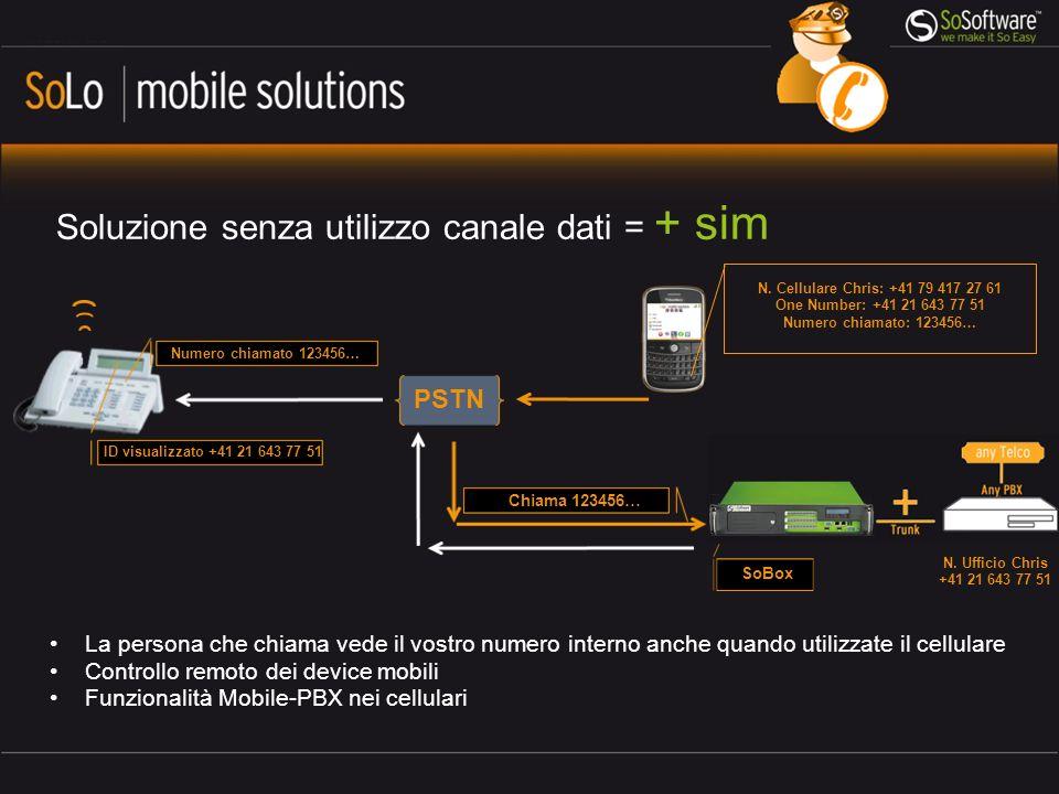 SoBox Soluzione senza utilizzo canale dati = + sim PSTN Numero chiamato 123456… ID visualizzato +41 21 643 77 51 La persona che chiama vede il vostro numero interno anche quando utilizzate il cellulare Controllo remoto dei device mobili Funzionalità Mobile-PBX nei cellulari Chiama 123456… N.