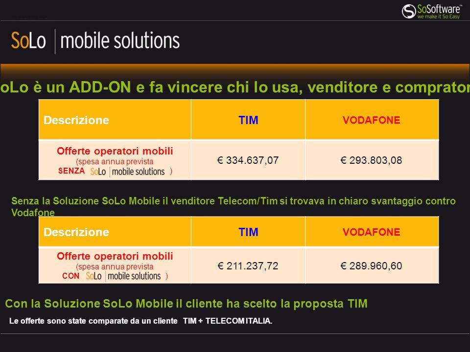 DescrizioneTIM VODAFONE Offerte operatori mobili (spesa annua prevista SENZA ) 334.637,07 293.803,08 SoLo è un ADD-ON e fa vincere chi lo usa, venditore e compratore Le offerte sono state comparate da un cliente TIM + TELECOM ITALIA.