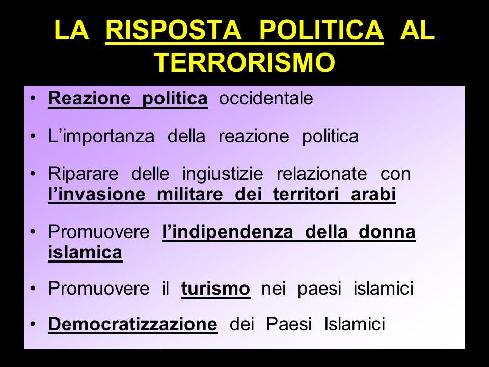 LA RISPOSTA POLITICA AL TERRORISMO Reazione politica occidentale Limportanza della reazione politica Riparare delle ingiustizie relazionate con linvas