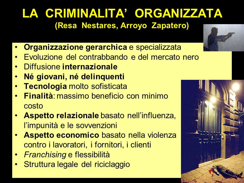 LA CRIMINALITA ORGANIZZATA (Resa Nestares, Arroyo Zapatero) Organizzazione gerarchica e specializzata Evoluzione del contrabbando e del mercato nero D