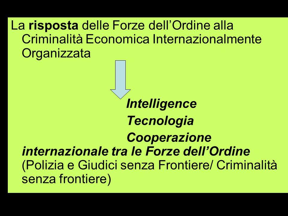 La risposta delle Forze dellOrdine alla Criminalità Economica Internazionalmente Organizzata Intelligence Tecnologia Cooperazione internazionale tra l
