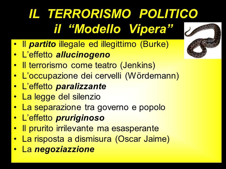IL TERRORISMO POLITICO il Modello Vipera Il partito illegale ed illegittimo (Burke) Leffetto allucinogeno Il terrorismo come teatro (Jenkins) Loccupaz
