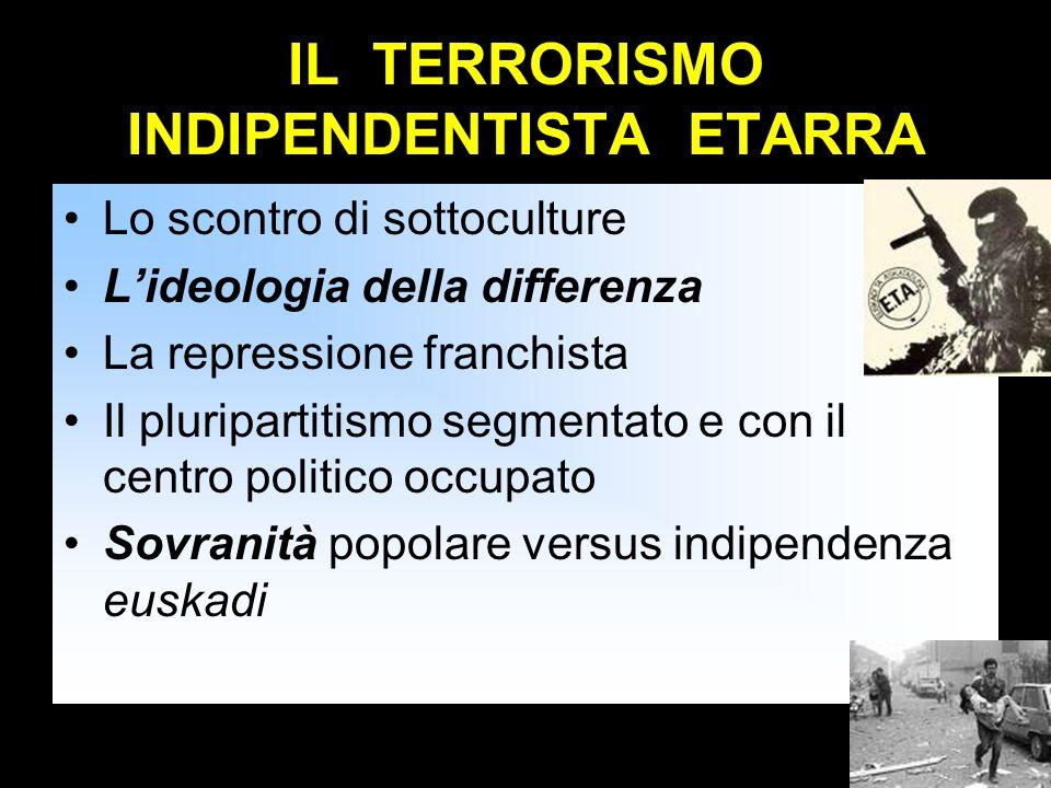 IL TERRORISMO INDIPENDENTISTA ETARRA Lo scontro di sottoculture Lideologia della differenza La repressione franchista Il pluripartitismo segmentato e