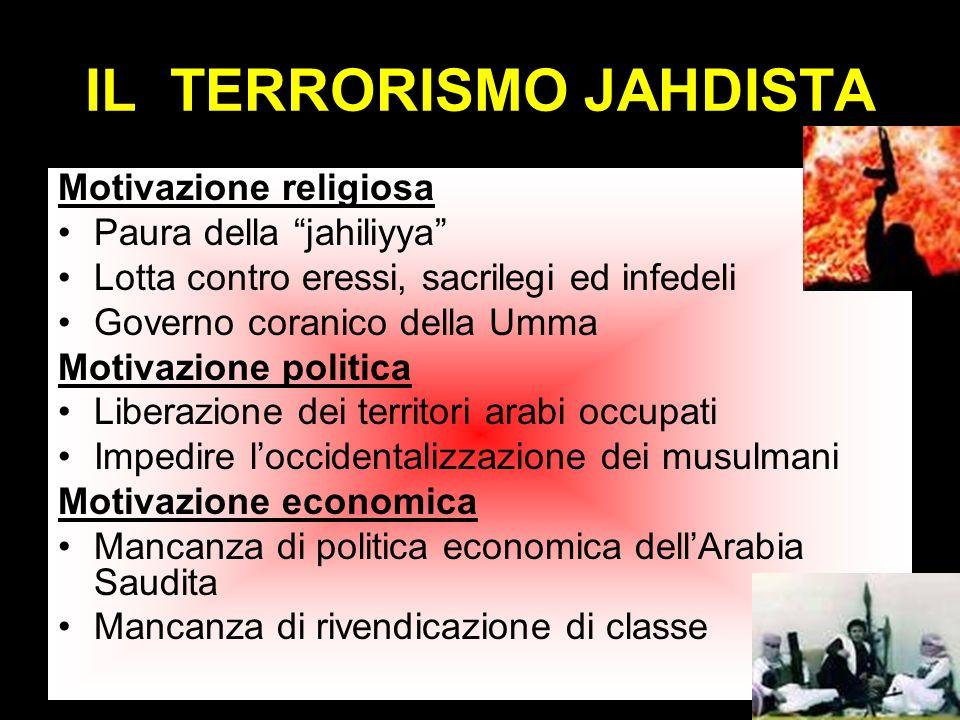 IL TERRORISMO JAHDISTA Motivazione religiosa Paura della jahiliyya Lotta contro eressi, sacrilegi ed infedeli Governo coranico della Umma Motivazione